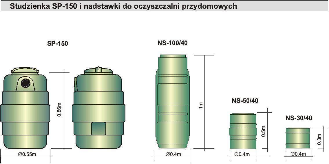 W Mega Przydomowe oczyszczalnie ścieków w niskich cenach - Małopolska i Śląsk UA38